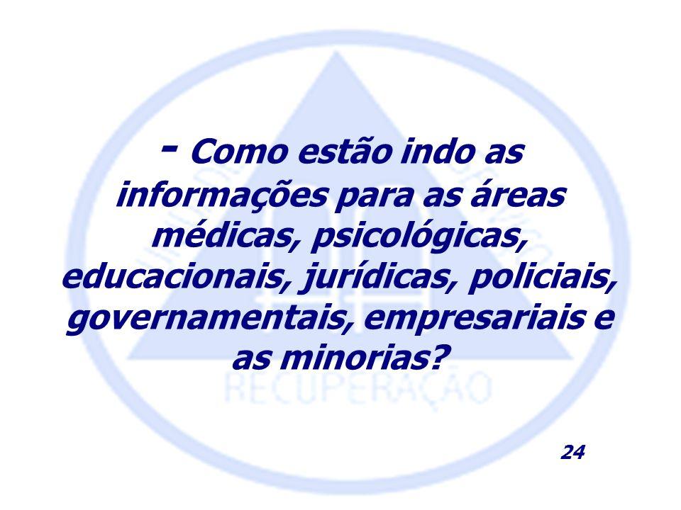 - Como estão indo as informações para as áreas médicas, psicológicas, educacionais, jurídicas, policiais, governamentais, empresariais e as minorias?