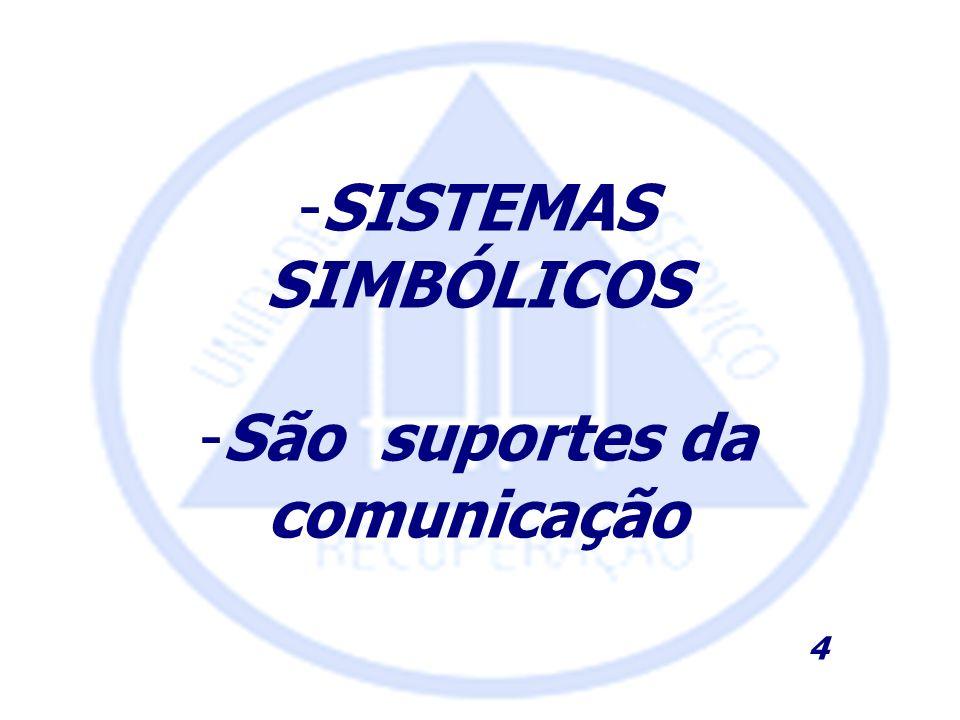 -SISTEMAS SIMBÓLICOS -São suportes da comunicação 4