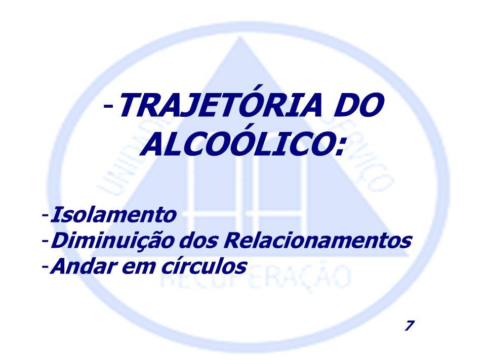 -TRAJETÓRIA DO ALCOÓLICO: -Isolamento -Diminuição dos Relacionamentos -Andar em círculos 7