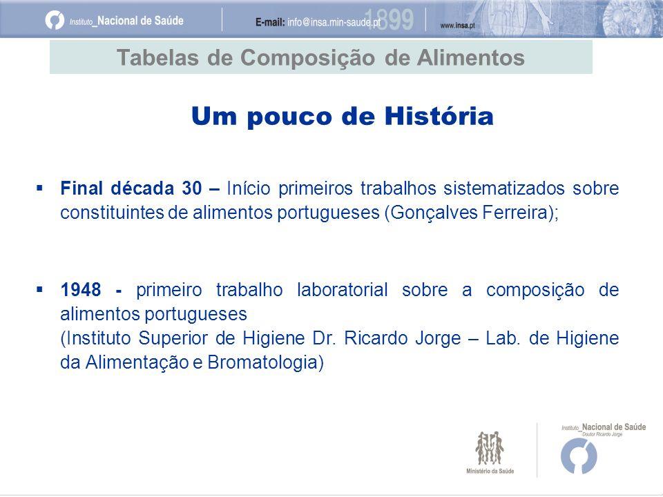 Um pouco de História Final década 30 – Início primeiros trabalhos sistematizados sobre constituintes de alimentos portugueses (Gonçalves Ferreira); 19