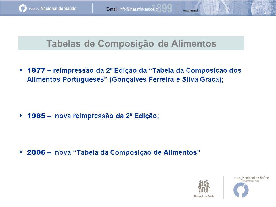 1977 – reimpressão da 2ª Edição da Tabela da Composição dos Alimentos Portugueses (Gonçalves Ferreira e Silva Graça); 1985 – nova reimpressão da 2ª Ed