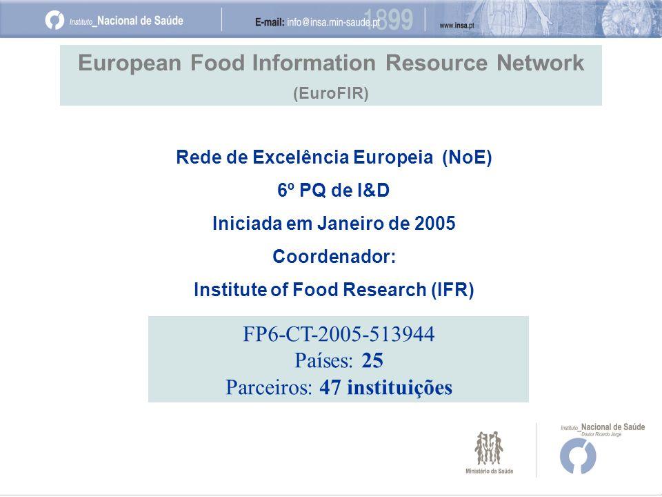 Rede de Excelência Europeia (NoE) 6º PQ de I&D Iniciada em Janeiro de 2005 Coordenador: Institute of Food Research (IFR) European Food Information Res