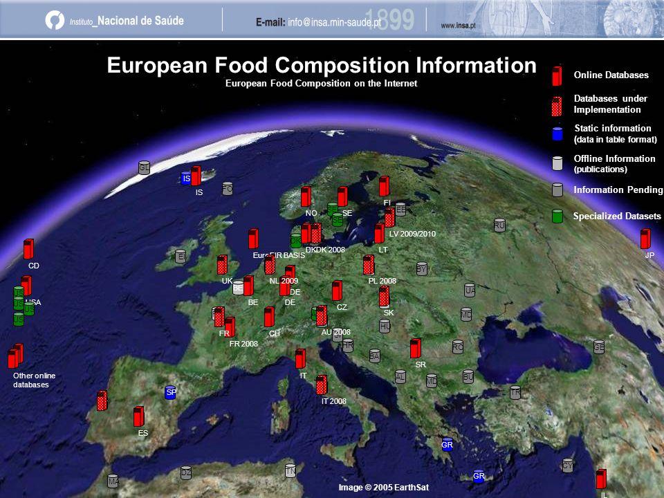 DK SE FI DE CZ FR BE NL PT SP GL IT SP FO IS USA European Food Composition Information European Food Composition on the Internet BE GR CY LV EE TR PL