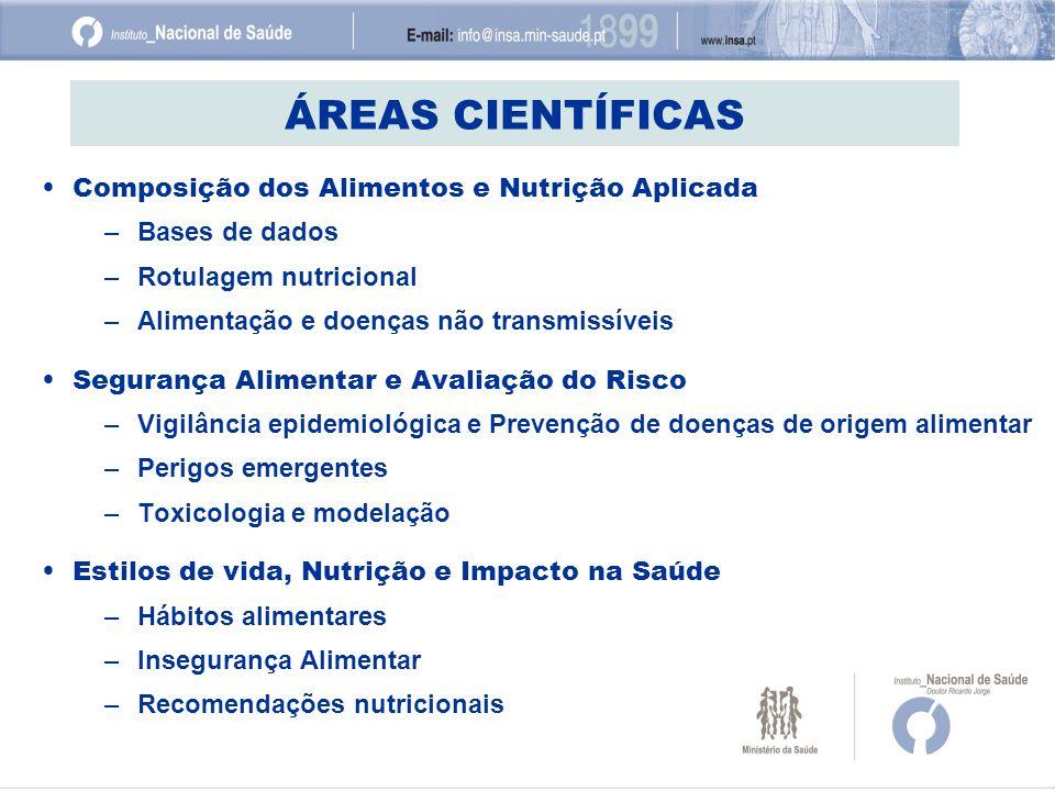 ÁREAS CIENTÍFICAS Composição dos Alimentos e Nutrição Aplicada –Bases de dados –Rotulagem nutricional –Alimentação e doenças não transmissíveis Segura