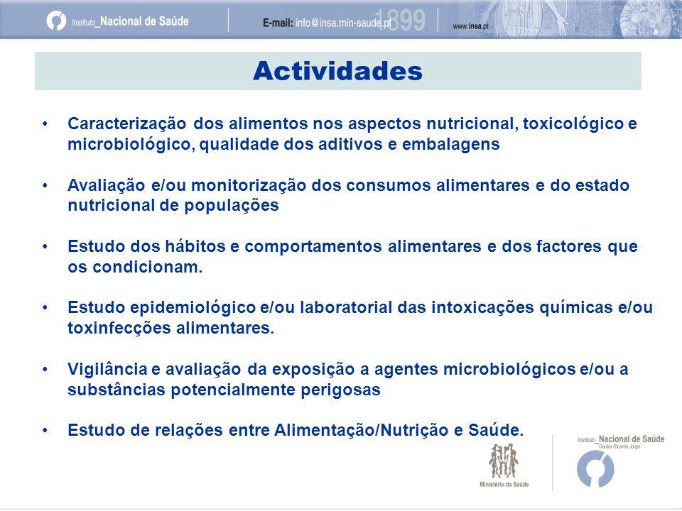 Actividades Caracterização dos alimentos nos aspectos nutricional, toxicológico e microbiológico, qualidade dos aditivos e embalagens Avaliação e/ou m