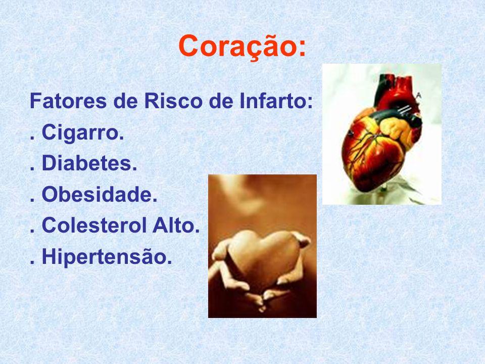 Coração: Fatores de Risco de Infarto:. Cigarro.. Diabetes.. Obesidade.. Colesterol Alto.. Hipertensão.