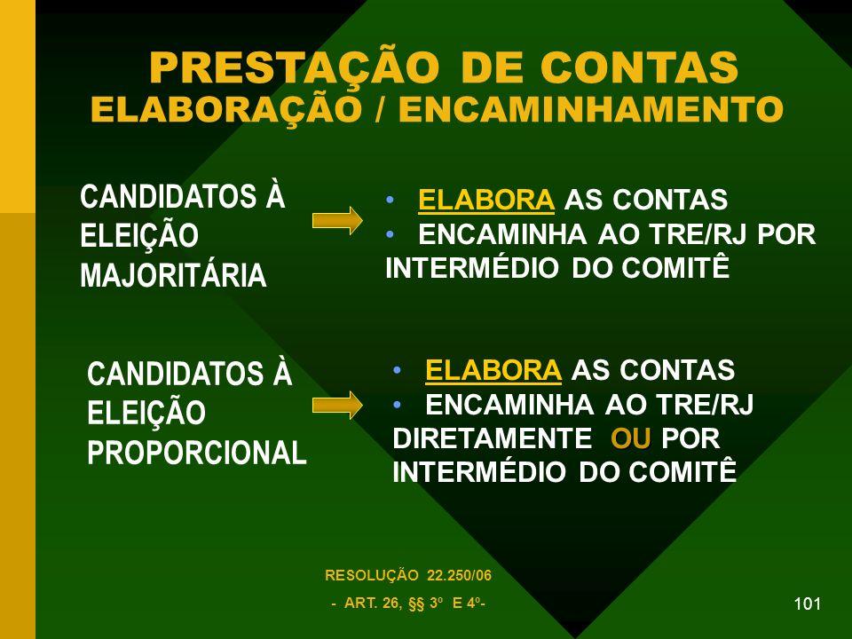 101 PRESTAÇÃO DE CONTAS ELABORAÇÃO / ENCAMINHAMENTO ELABORA AS CONTAS ENCAMINHA AO TRE/RJ POR INTERMÉDIO DO COMITÊ ELABORA AS CONTAS OU ENCAMINHA AO TRE/RJ DIRETAMENTE OU POR INTERMÉDIO DO COMITÊ CANDIDATOS À ELEIÇÃO MAJORITÁRIA CANDIDATOS À ELEIÇÃO PROPORCIONAL RESOLUÇÃO 22.250/06 - ART.
