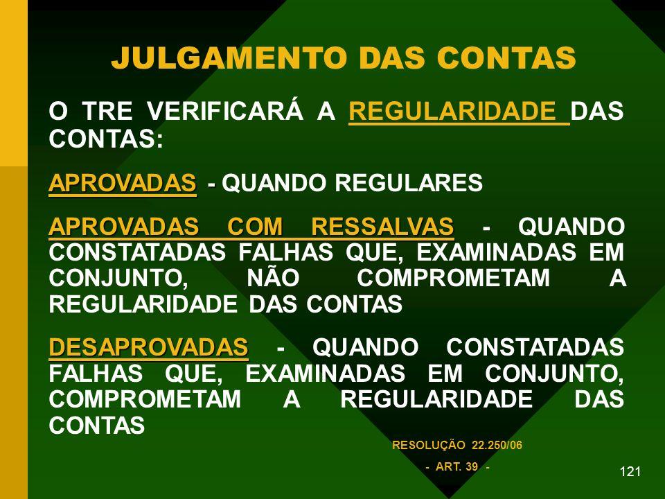 121 JULGAMENTO DAS CONTAS O TRE VERIFICARÁ A REGULARIDADE DAS CONTAS: APROVADAS- APROVADAS - QUANDO REGULARES APROVADAS COM RESSALVAS APROVADAS COM RESSALVAS - QUANDO CONSTATADAS FALHAS QUE, EXAMINADAS EM CONJUNTO, NÃO COMPROMETAM A REGULARIDADE DAS CONTAS DESAPROVADAS DESAPROVADAS - QUANDO CONSTATADAS FALHAS QUE, EXAMINADAS EM CONJUNTO, COMPROMETAM A REGULARIDADE DAS CONTAS RESOLUÇÃO 22.250/06 - ART.