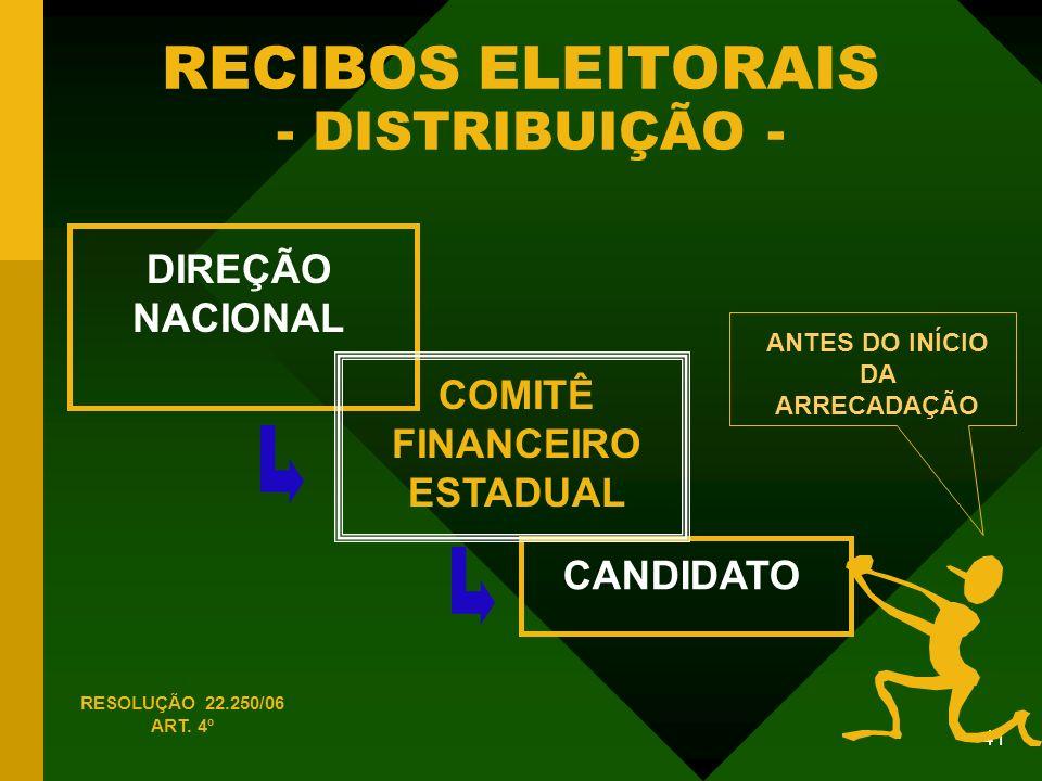 41 RECIBOS ELEITORAIS - DISTRIBUIÇÃO - RESOLUÇÃO 22.250/06 ART.