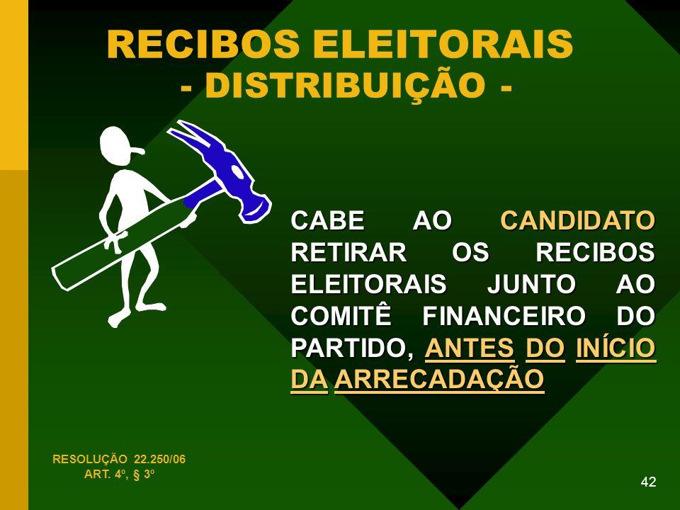 42 RECIBOS ELEITORAIS - DISTRIBUIÇÃO - RESOLUÇÃO 22.250/06 ART.