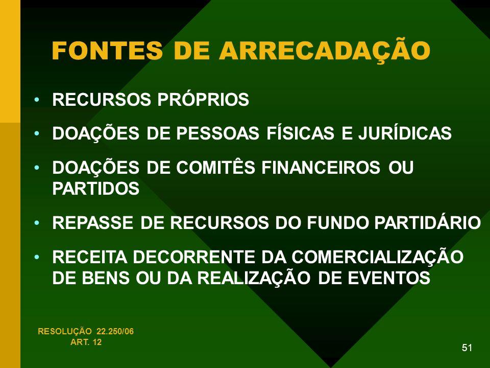 51 FONTES DE ARRECADAÇÃO RECURSOS PRÓPRIOS DOAÇÕES DE PESSOAS FÍSICAS E JURÍDICAS DOAÇÕES DE COMITÊS FINANCEIROS OU PARTIDOS REPASSE DE RECURSOS DO FUNDO PARTIDÁRIO RECEITA DECORRENTE DA COMERCIALIZAÇÃO DE BENS OU DA REALIZAÇÃO DE EVENTOS RESOLUÇÃO 22.250/06 ART.