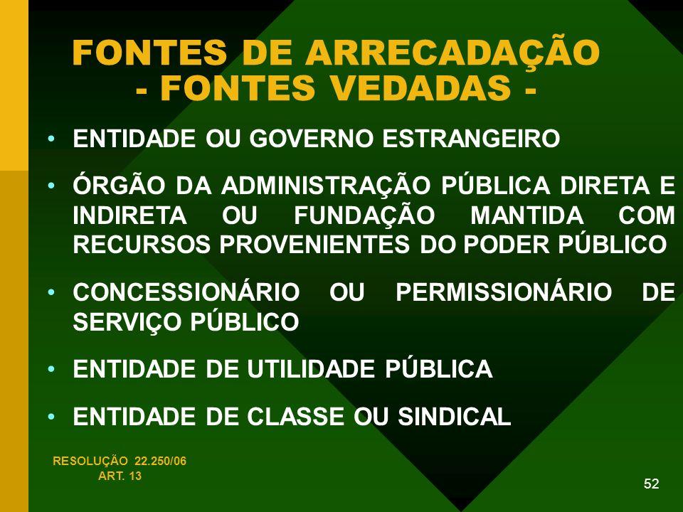 52 FONTES DE ARRECADAÇÃO - FONTES VEDADAS - ENTIDADE OU GOVERNO ESTRANGEIRO ÓRGÃO DA ADMINISTRAÇÃO PÚBLICA DIRETA E INDIRETA OU FUNDAÇÃO MANTIDA COM RECURSOS PROVENIENTES DO PODER PÚBLICO CONCESSIONÁRIO OU PERMISSIONÁRIO DE SERVIÇO PÚBLICO ENTIDADE DE UTILIDADE PÚBLICA ENTIDADE DE CLASSE OU SINDICAL RESOLUÇÃO 22.250/06 ART.