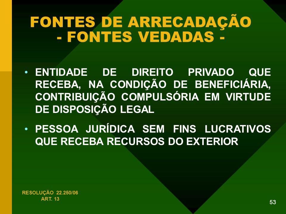 53 FONTES DE ARRECADAÇÃO - FONTES VEDADAS - ENTIDADE DE DIREITO PRIVADO QUE RECEBA, NA CONDIÇÃO DE BENEFICIÁRIA, CONTRIBUIÇÃO COMPULSÓRIA EM VIRTUDE DE DISPOSIÇÃO LEGAL PESSOA JURÍDICA SEM FINS LUCRATIVOS QUE RECEBA RECURSOS DO EXTERIOR RESOLUÇÃO 22.250/06 ART.