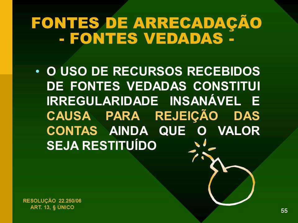 55 FONTES DE ARRECADAÇÃO - FONTES VEDADAS - O USO DE RECURSOS RECEBIDOS DE FONTES VEDADAS CONSTITUI IRREGULARIDADE INSANÁVEL E CAUSA PARA REJEIÇÃO DAS CONTAS AINDA QUE O VALOR SEJA RESTITUÍDO RESOLUÇÃO 22.250/06 ART.