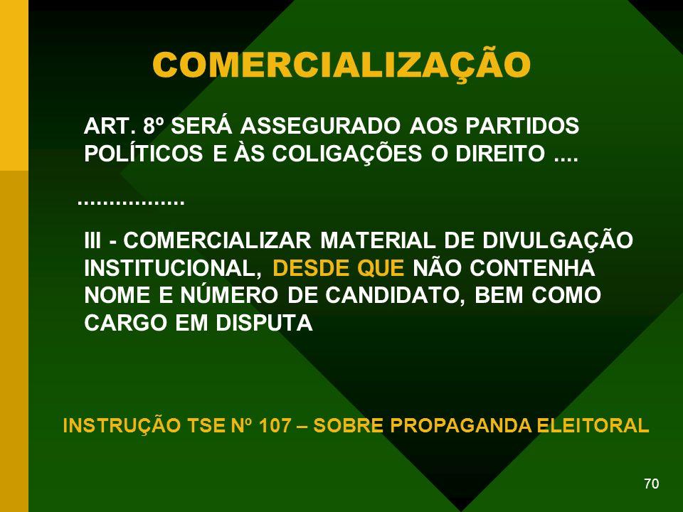 70 COMERCIALIZAÇÃO ART.