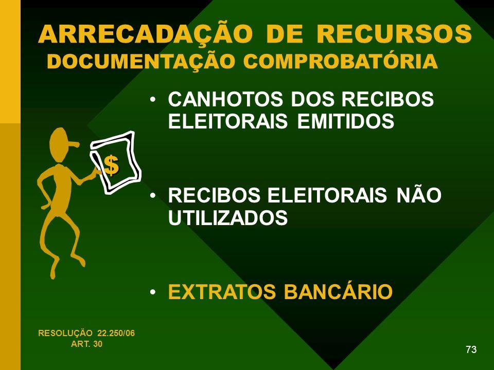 73 ARRECADAÇÃO DE RECURSOS DOCUMENTAÇÃO COMPROBATÓRIA CANHOTOS DOS RECIBOS ELEITORAIS EMITIDOS RECIBOS ELEITORAIS NÃO UTILIZADOS EXTRATOS BANCÁRIO $ RESOLUÇÃO 22.250/06 ART.