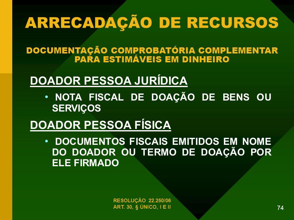 74 ARRECADAÇÃO DE RECURSOS DOCUMENTAÇÃO COMPROBATÓRIA COMPLEMENTAR PARA ESTIMÁVEIS EM DINHEIRO DOADOR PESSOA JURÍDICA NOTA FISCAL DE DOAÇÃO DE BENS OU SERVIÇOS DOADOR PESSOA FÍSICA DOCUMENTOS FISCAIS EMITIDOS EM NOME DO DOADOR OU TERMO DE DOAÇÃO POR ELE FIRMADO RESOLUÇÃO 22.250/06 ART.