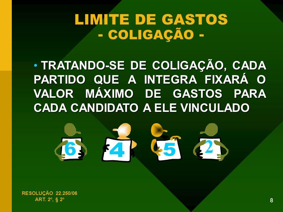8 LIMITE DE GASTOS - COLIGAÇÃO - RESOLUÇÃO 22.250/06 ART.