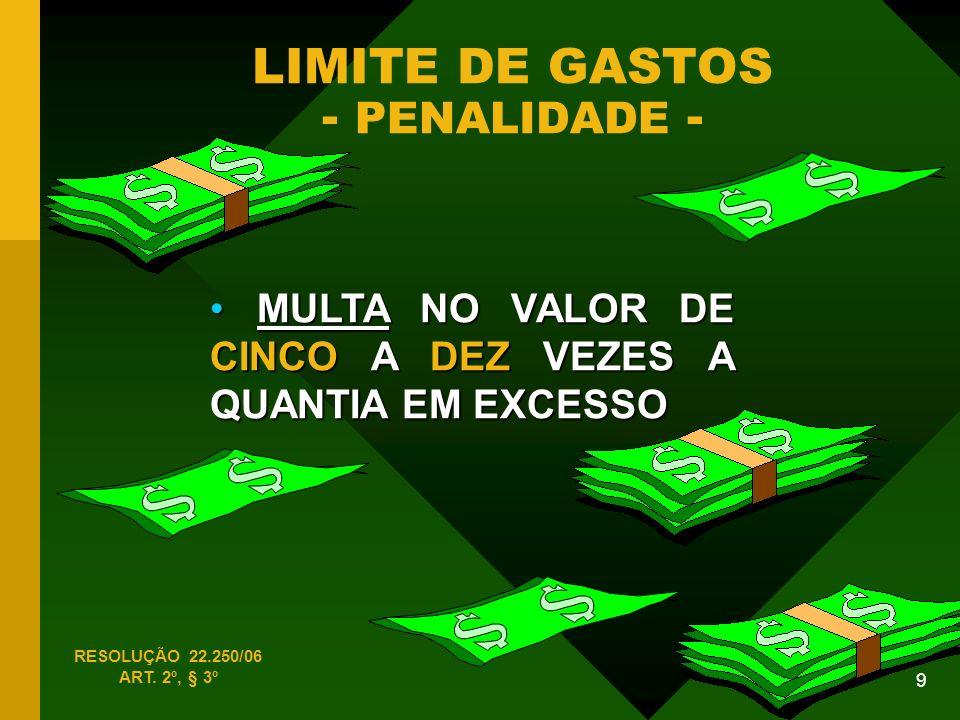 80 GASTOS ELEITORAIS - COMPROVAÇÃO - DOCUMENTAÇÃO FISCAL EM NOME DO CANDIDATO OU DO COMITÊ, CONFORME O CASO ORIGINAL OU CÓPIA AUTENTICADA NOTA FISCAL OU RECIBO (APENAS NAS HIPÓTESES PERMITIDAS PELA LEGISLAÇÃO FISCAL) $ RESOLUÇÃO 22.250/06 ART.