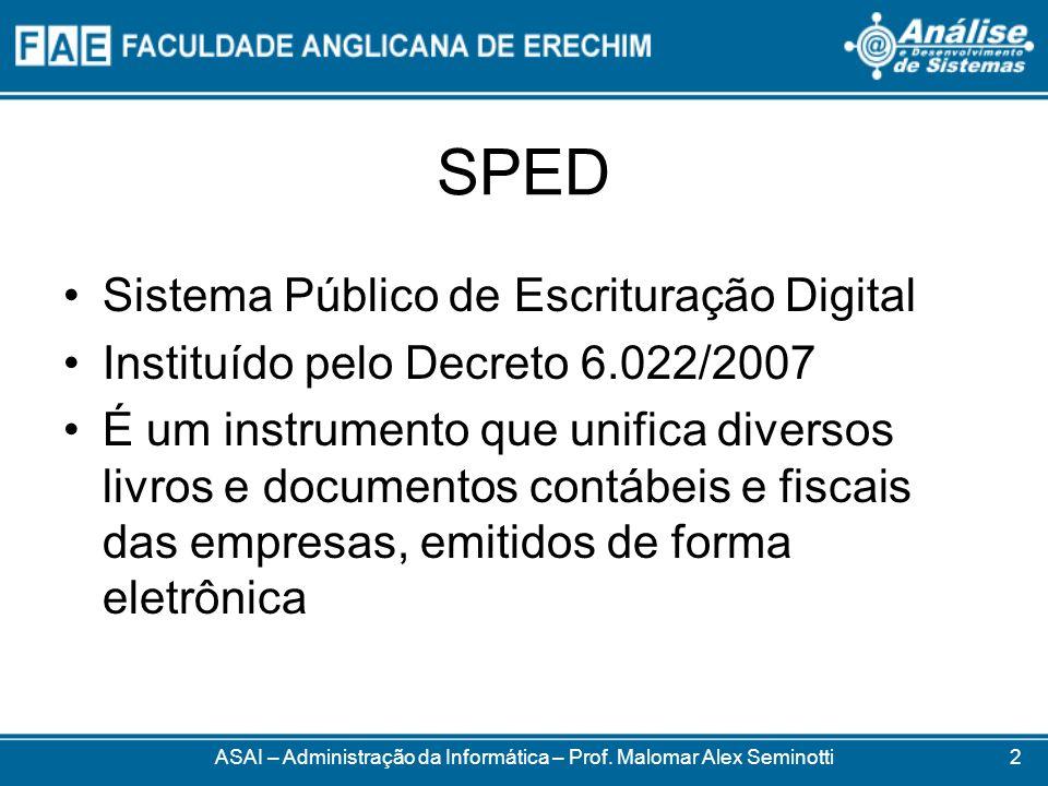 SPED Sistema Público de Escrituração Digital Instituído pelo Decreto 6.022/2007 É um instrumento que unifica diversos livros e documentos contábeis e