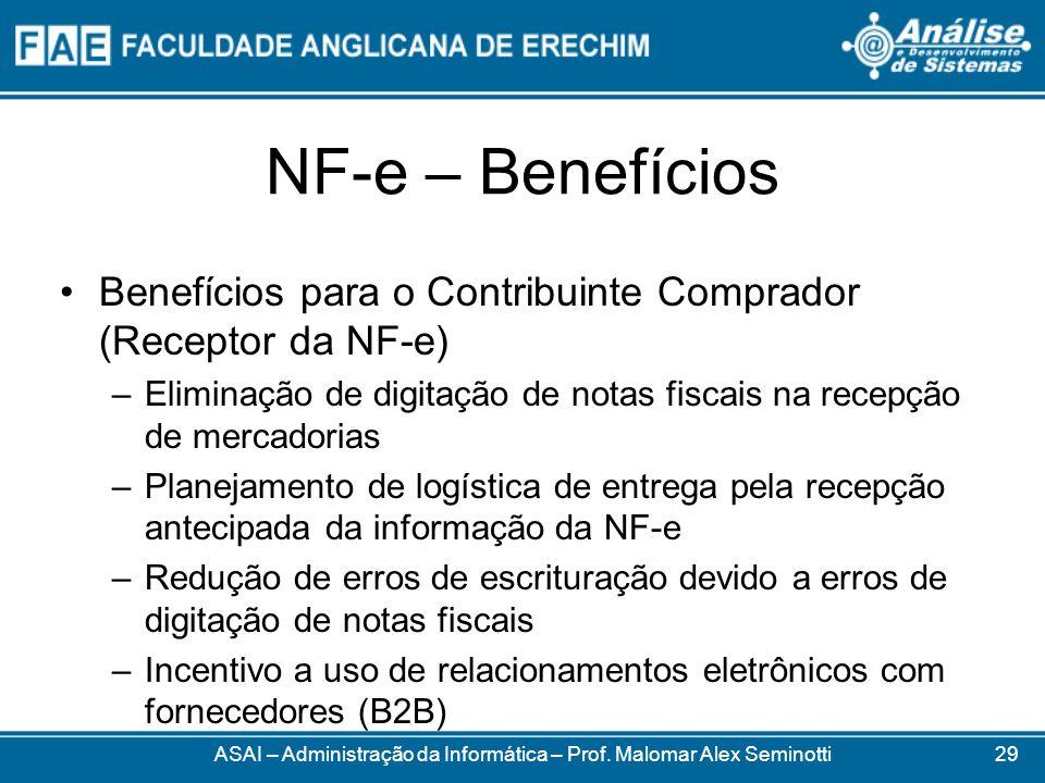 NF-e – Benefícios Benefícios para o Contribuinte Comprador (Receptor da NF-e) –Eliminação de digitação de notas fiscais na recepção de mercadorias –Pl