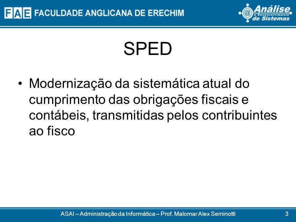 SPED Modernização da sistemática atual do cumprimento das obrigações fiscais e contábeis, transmitidas pelos contribuintes ao fisco ASAI – Administraç