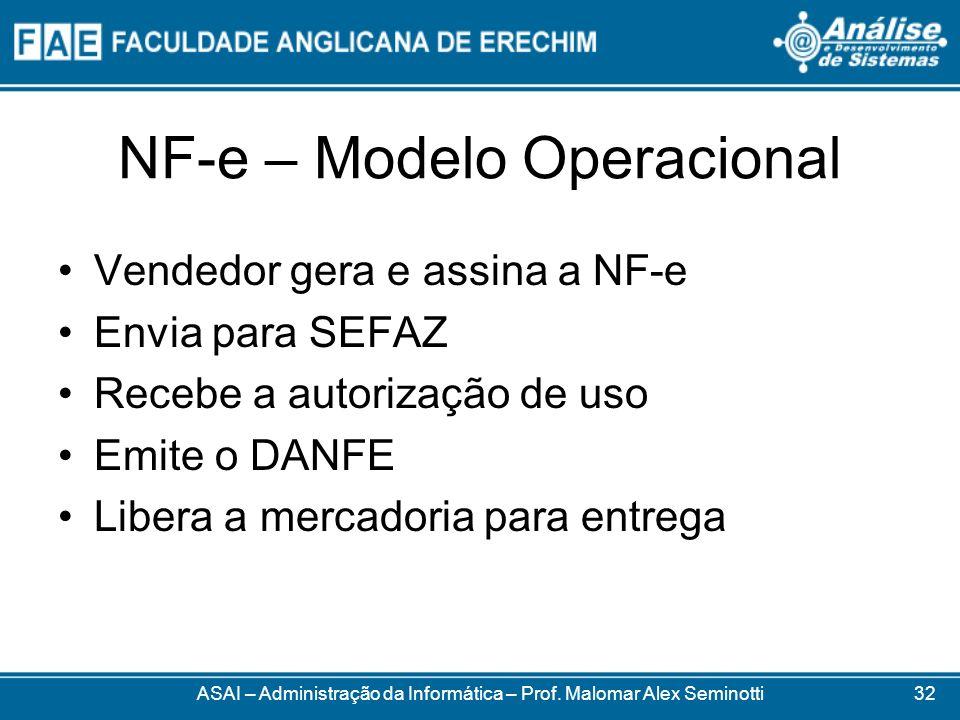 NF-e – Modelo Operacional Vendedor gera e assina a NF-e Envia para SEFAZ Recebe a autorização de uso Emite o DANFE Libera a mercadoria para entrega AS