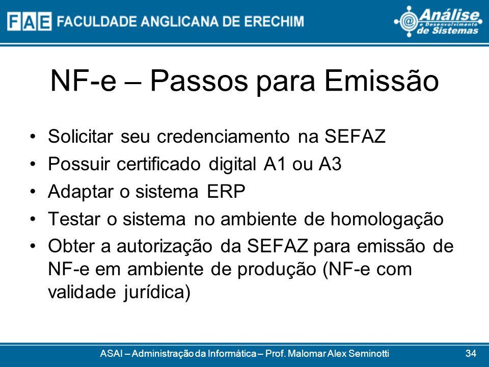 NF-e – Passos para Emissão Solicitar seu credenciamento na SEFAZ Possuir certificado digital A1 ou A3 Adaptar o sistema ERP Testar o sistema no ambien