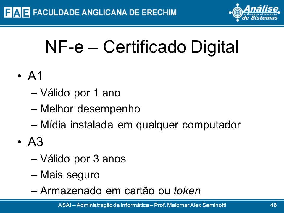 NF-e – Certificado Digital ASAI – Administração da Informática – Prof. Malomar Alex Seminotti A1 –Válido por 1 ano –Melhor desempenho –Mídia instalada