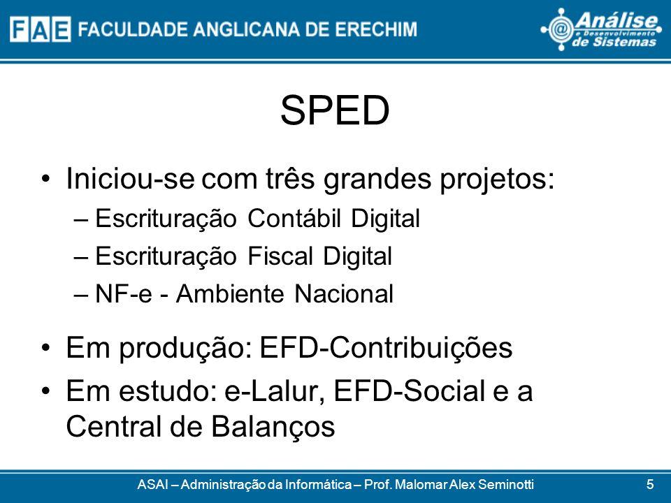 SPED Iniciou-se com três grandes projetos: –Escrituração Contábil Digital –Escrituração Fiscal Digital –NF-e - Ambiente Nacional Em produção: EFD-Cont