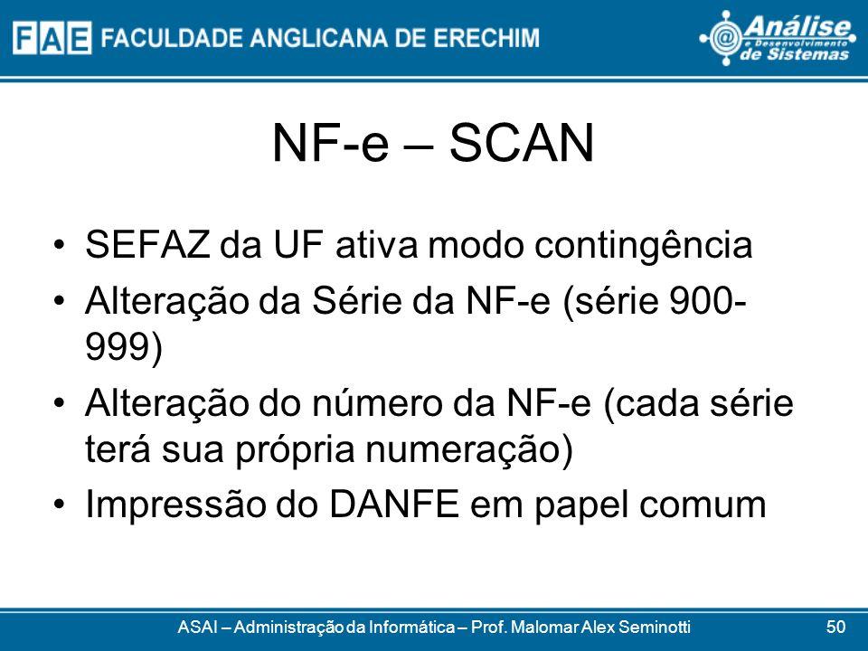 NF-e – SCAN ASAI – Administração da Informática – Prof. Malomar Alex Seminotti SEFAZ da UF ativa modo contingência Alteração da Série da NF-e (série 9