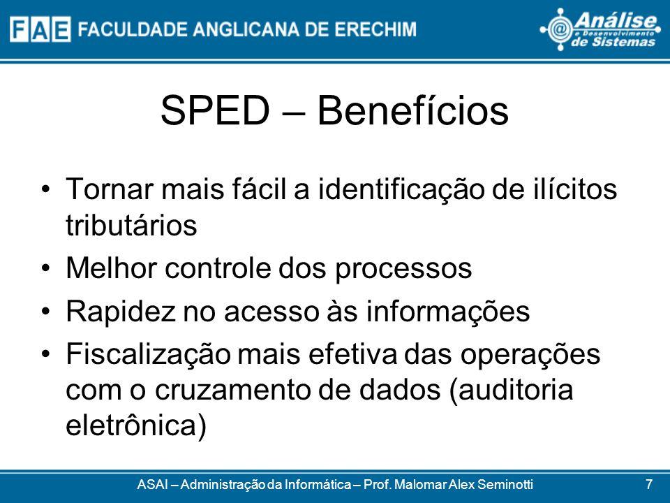SPED – Benefícios Tornar mais fácil a identificação de ilícitos tributários Melhor controle dos processos Rapidez no acesso às informações Fiscalizaçã