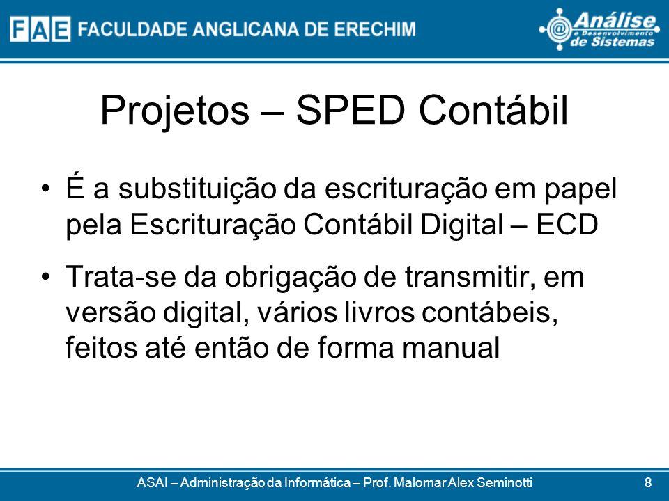 Projetos – SPED Contábil É a substituição da escrituração em papel pela Escrituração Contábil Digital – ECD Trata-se da obrigação de transmitir, em ve