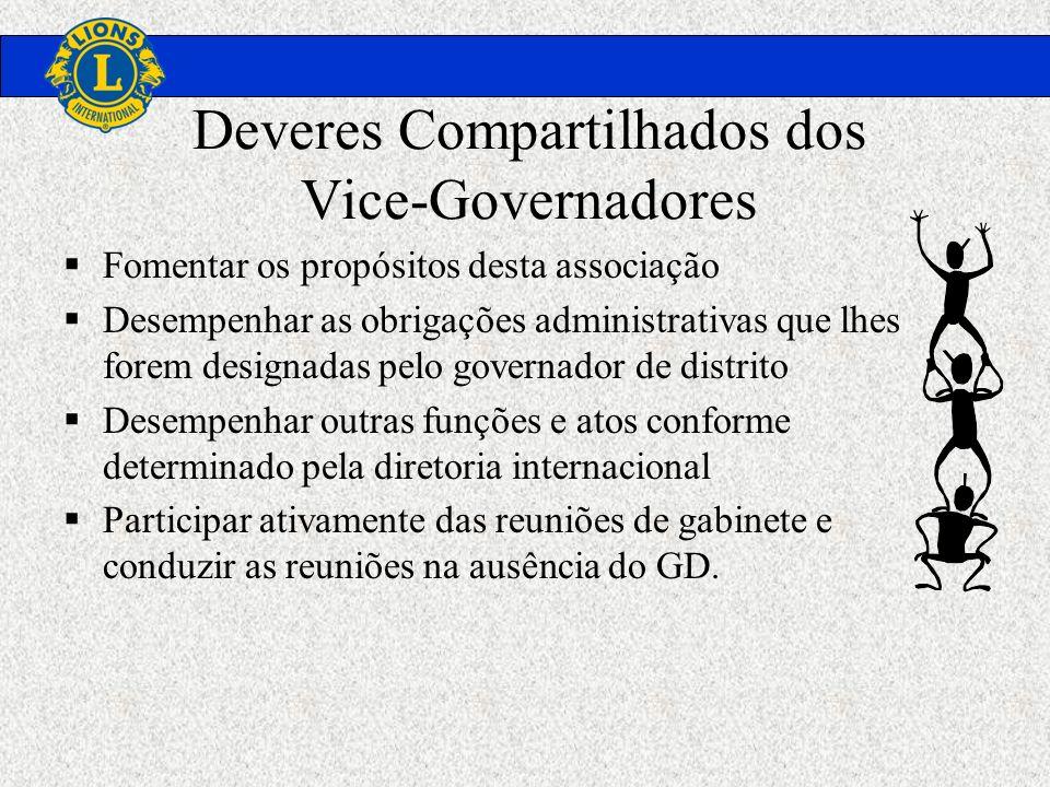 Deveres Compartilhados dos Vice-Governadores Fomentar os propósitos desta associação Desempenhar as obrigações administrativas que lhes forem designad
