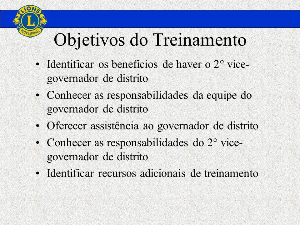 Objetivos do Treinamento Identificar os benefícios de haver o 2° vice- governador de distrito Conhecer as responsabilidades da equipe do governador de