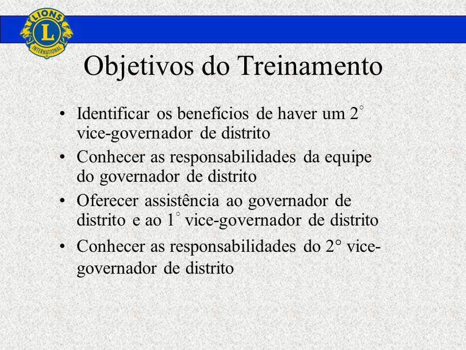 Objetivos do Treinamento Identificar os benefícios de haver um 2 ° vice-governador de distrito Conhecer as responsabilidades da equipe do governador d