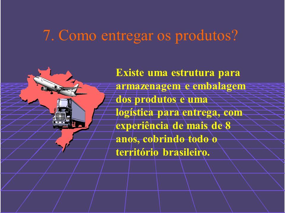 6. Qual a segurança para o usuário? Os sites foram desenvolvidos pela empresa Scopus do grupo Bradesco. Ela desenvolve sistemas de máxima garantia nas