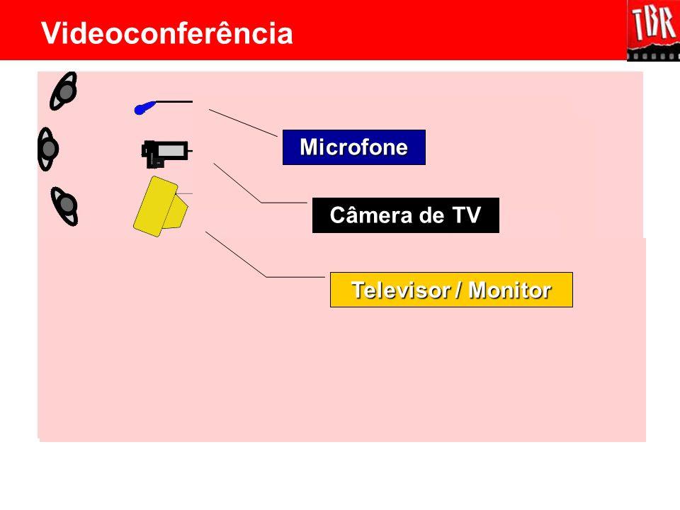 Microfone Câmera de TV Televisor / Monitor Videoconferência