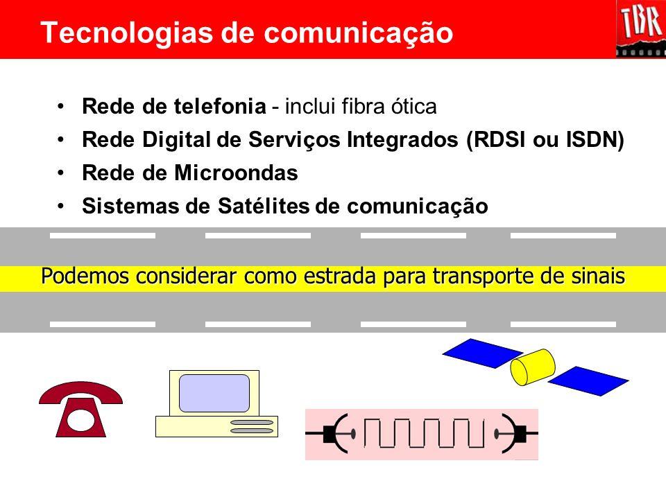 Tecnologias de comunicação Rede de telefonia - inclui fibra ótica Rede Digital de Serviços Integrados (RDSI ou ISDN) Rede de Microondas Sistemas de Sa