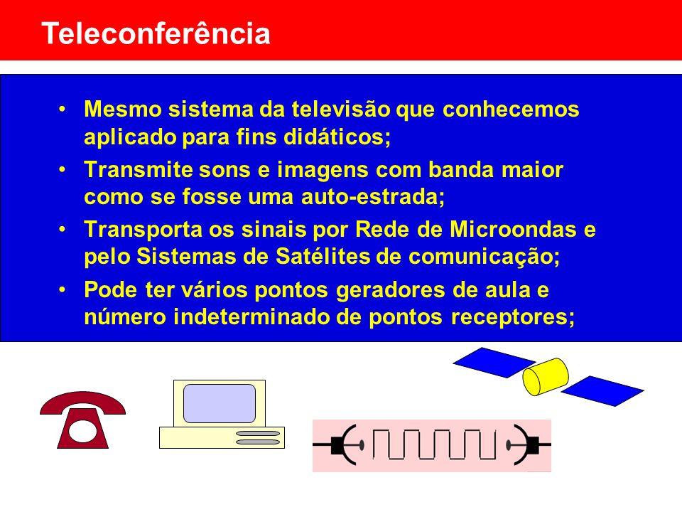 Mesmo sistema da televisão que conhecemos aplicado para fins didáticos; Transmite sons e imagens com banda maior como se fosse uma auto-estrada; Trans