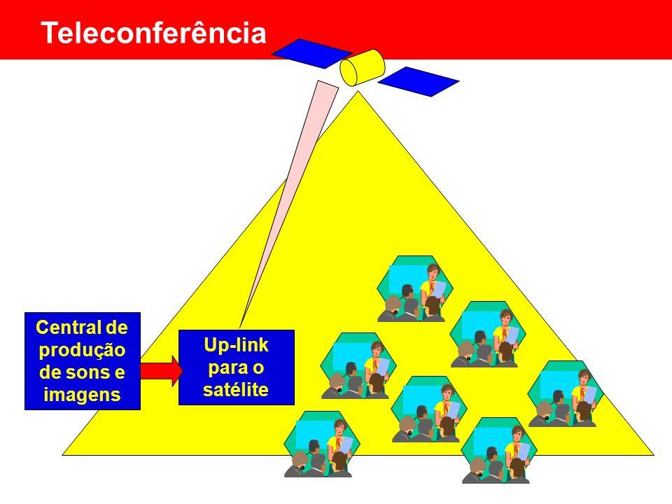 Central de produção de sons e imagens Up-link para o satélite Teleconferência