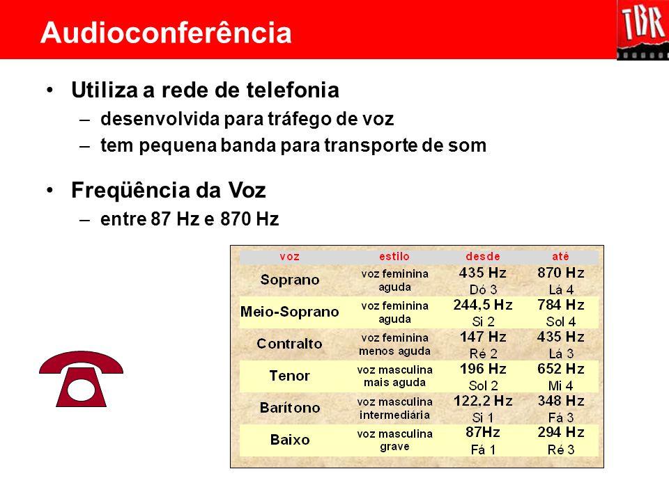 Rede de telefonia –desenvolvida para tráfego de voz –tem pequena banda para transporte de som Freqüência da Voz –entre 87 Hz e 870 Hz Pequena estrada para poucos elementos a transportar vantagem Está presente em praticamente todos os lugares do mundo Audioconferência