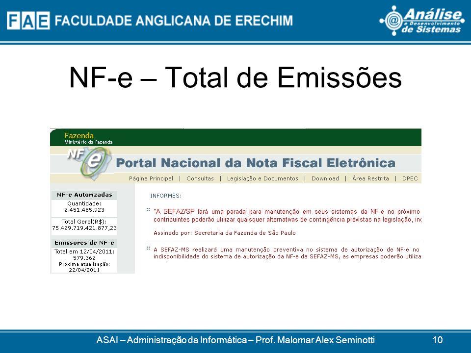 NF-e – Total de Emissões ASAI – Administração da Informática – Prof. Malomar Alex Seminotti10