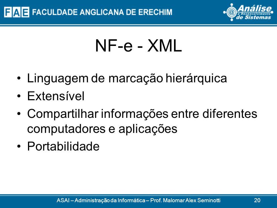 NF-e - XML Linguagem de marcação hierárquica Extensível Compartilhar informações entre diferentes computadores e aplicações Portabilidade ASAI – Administração da Informática – Prof.