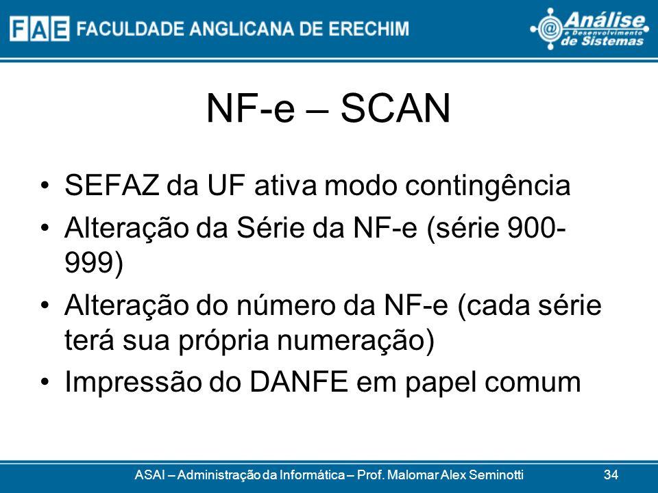 NF-e – SCAN ASAI – Administração da Informática – Prof.