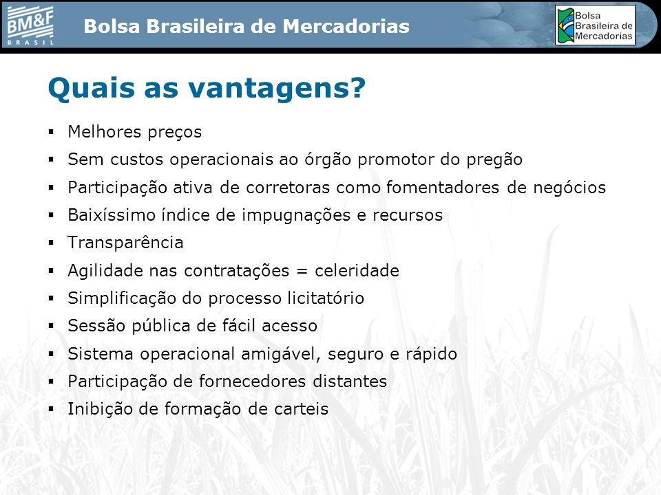 Bolsa Brasileira de Mercadorias Quais as vantagens.