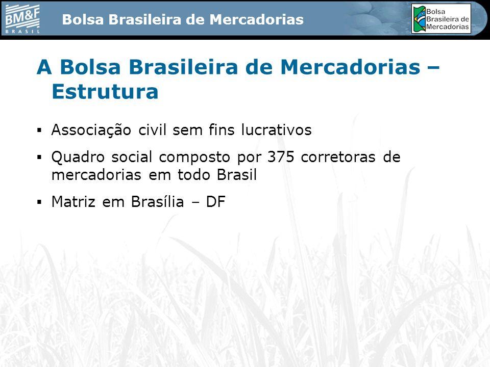 Bolsa Brasileira de Mercadorias A Bolsa Brasileira de Mercadorias – Estrutura Associação civil sem fins lucrativos Quadro social composto por 375 corretoras de mercadorias em todo Brasil Matriz em Brasília – DF