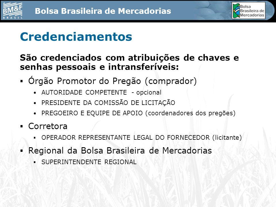 Bolsa Brasileira de Mercadorias Credenciamentos São credenciados com atribuições de chaves e senhas pessoais e intransferíveis: Órgão Promotor do Pregão (comprador) AUTORIDADE COMPETENTE - opcional PRESIDENTE DA COMISSÃO DE LICITAÇÃO PREGOEIRO E EQUIPE DE APOIO (coordenadores dos pregões) Corretora OPERADOR REPRESENTANTE LEGAL DO FORNECEDOR (licitante) Regional da Bolsa Brasileira de Mercadorias SUPERINTENDENTE REGIONAL