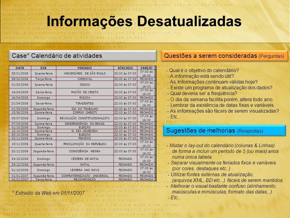 Informações Desatualizadas Questões a serem consideradas (Perguntas) Case* Calendário de atividades - Qual é o objetivo do calendário.