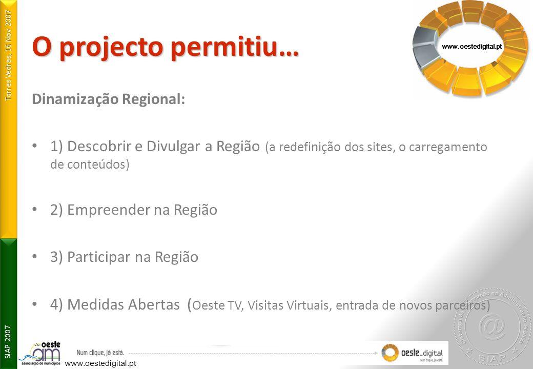 Torres Vedras, 16 Nov 2007 SIAP 2007 www.oestedigital.pt Dinamização Regional: 1) Descobrir e Divulgar a Região (a redefinição dos sites, o carregamen